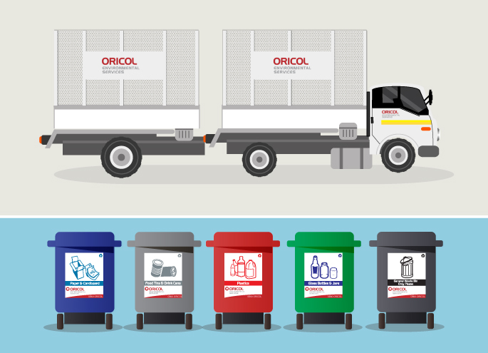 Our Light Delivery Vehicle is equipped with a crane for easy loading and is best used for drums containing hazardous waste, recyclable and bagged waste.